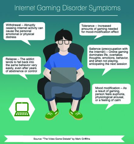 American Psychiatric Association declares 'Internet Gaming Disorder' an official diagnosis