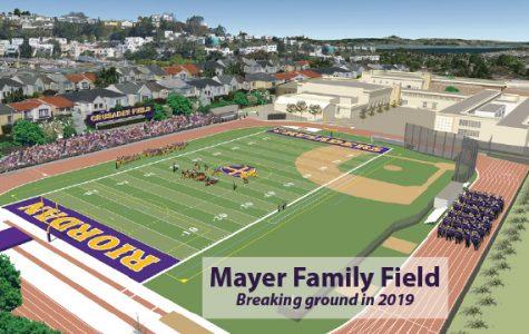 Mayer Family Field Timeline
