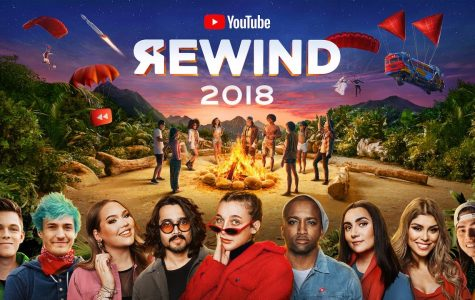 YouTube Rewind virtually disliked by all