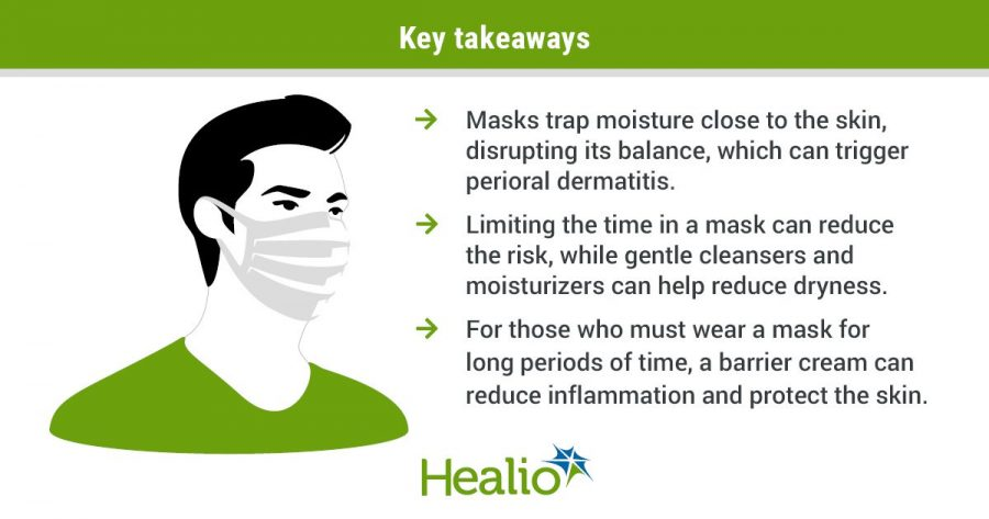 """Wearing masks that cover the mouth and nose protect the wearer and those he or she comes into contact with from COVID-19, but masks can also cause acne, commonly known as """"maskne."""" To avoid blemishes caused by masks, minimize wearing makeup under masks, cleanse the face and masks frequently, and use a moisturizer."""