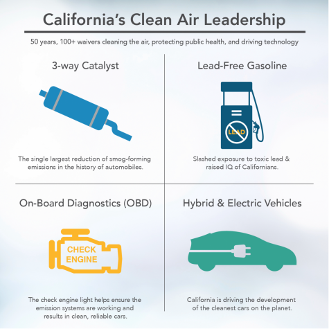 California has several initiatives to protect the environment.
